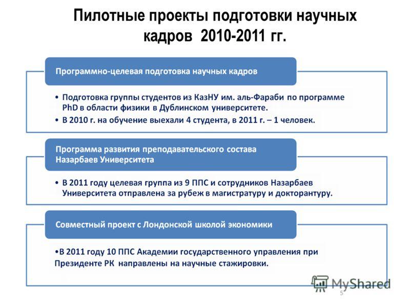 5 Пилотные проекты подготовки научных кадров 2010-2011 гг.