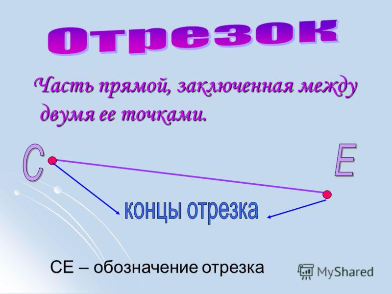 Часть прямой, заключенная между двумя ее точками. Часть прямой, заключенная между двумя ее точками. СЕ – обозначение отрезка
