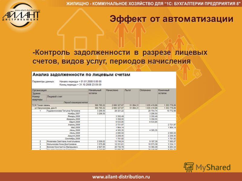 Эффект от автоматизации -Контроль задолженности в разрезе лицевых счетов, видов услуг, периодов начисления