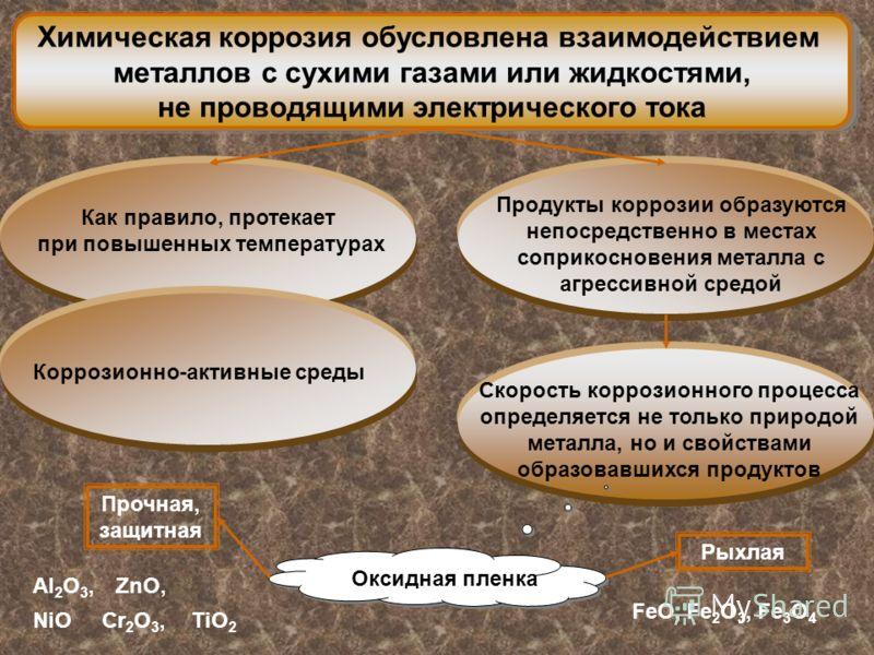 Химическая коррозия обусловлена взаимодействием металлов с сухими газами или жидкостями, не проводящими электрического тока Химическая коррозия обусловлена взаимодействием металлов с сухими газами или жидкостями, не проводящими электрического тока Пр