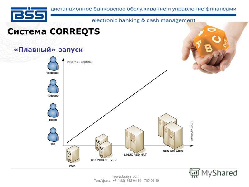 www.bssys.com Тел./факс: +7 (495) 785-04-94, 785-04-99 Система CORREQTS «Плавный» запуск