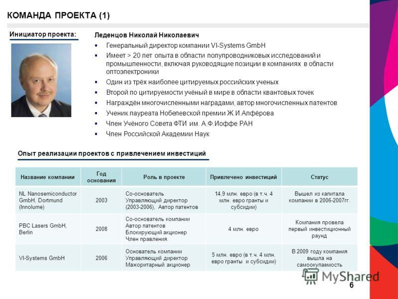 6 КОМАНДА ПРОЕКТА (1) Леденцов Николай Николаевич Генеральный директор компании VI-Systems GmbH Имеет > 20 лет опыта в области полупроводниковых исследований и промышленности, включая руководящие позиции в компаниях в области оптоэлектроники Один из