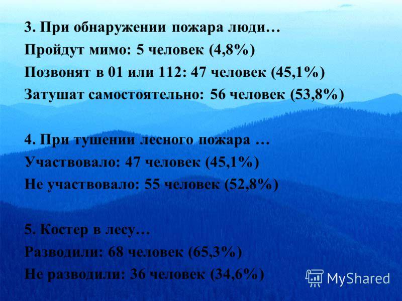 3. При обнаружении пожара люди… Пройдут мимо: 5 человек (4,8%) Позвонят в 01 или 112: 47 человек (45,1%) Затушат самостоятельно: 56 человек (53,8%) 4. При тушении лесного пожара … Участвовало: 47 человек (45,1%) Не участвовало: 55 человек (52,8%) 5.