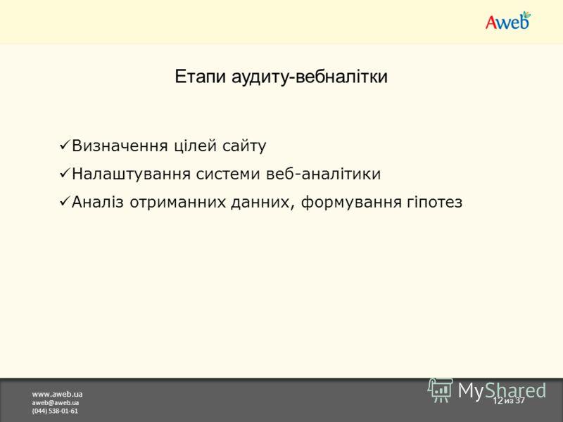www.aweb.ua aweb@aweb.ua (044) 538-01-61 12 из 37 Етапи аудиту-вебналітки Визначення цілей сайту Налаштування системи веб-аналітики Аналіз отриманних данних, формування гіпотез
