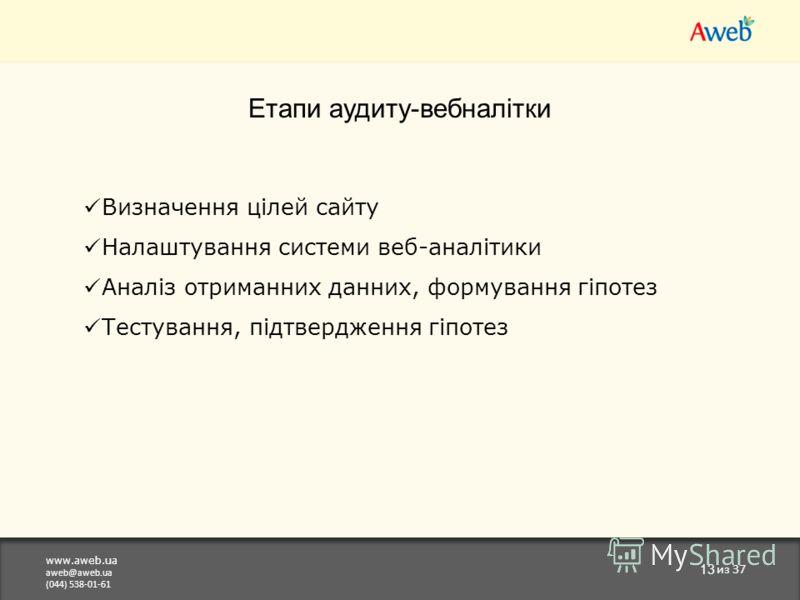 www.aweb.ua aweb@aweb.ua (044) 538-01-61 13 из 37 Етапи аудиту-вебналітки Визначення цілей сайту Налаштування системи веб-аналітики Аналіз отриманних данних, формування гіпотез Тестування, підтвердження гіпотез