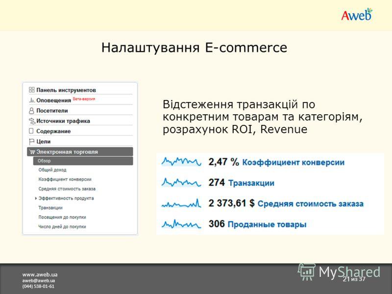 www.aweb.ua aweb@aweb.ua (044) 538-01-61 21 из 37 Налаштування E-commerce Відстеження транзакцій по конкретним товарам та категоріям, розрахунок ROI, Revenue