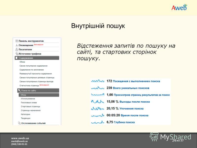 www.aweb.ua aweb@aweb.ua (044) 538-01-61 24 из 37 Внутрішній пошук Відстеження запитів по пошуку на сайті, та стартових сторінок пошуку.