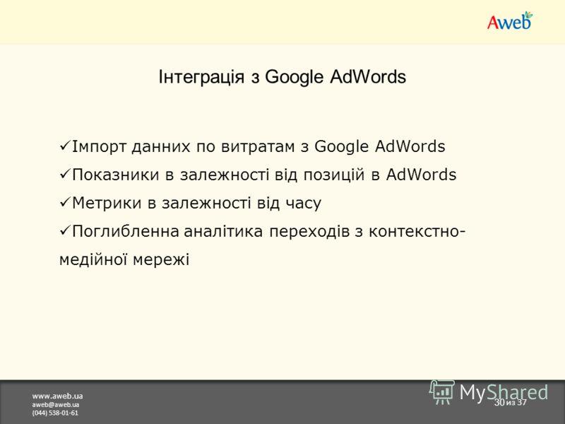 www.aweb.ua aweb@aweb.ua (044) 538-01-61 30 из 37 Інтеграція з Google AdWords Імпорт данних по витратам з Google AdWords Показники в залежності від позицій в AdWords Метрики в залежності від часу Поглибленна аналітика переходів з контекстно- медійної