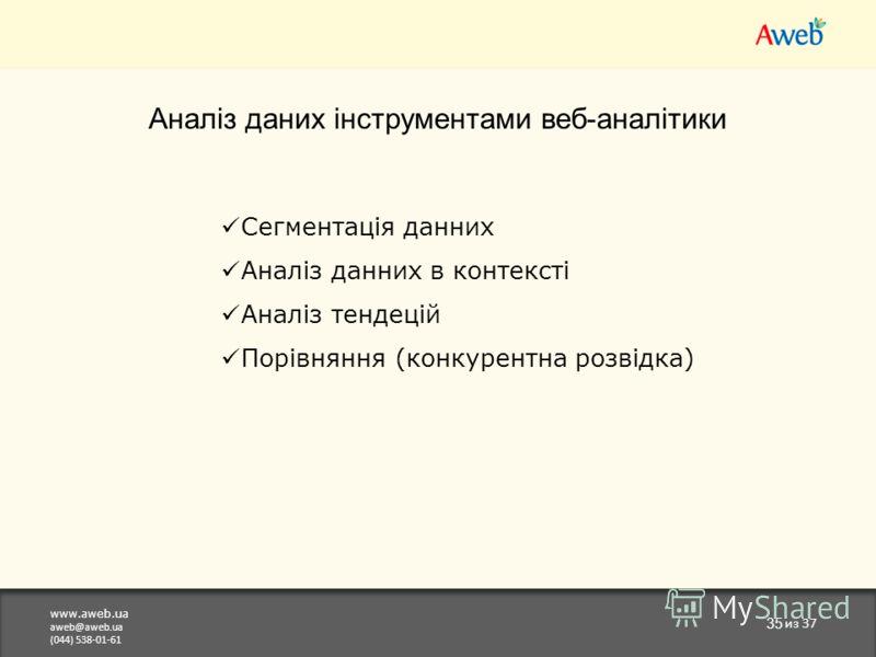 www.aweb.ua aweb@aweb.ua (044) 538-01-61 35 из 37 Аналіз даних інструментами веб-аналітики Сегментація данних Аналіз данних в контексті Аналіз тендецій Порівняння (конкурентна розвідка)