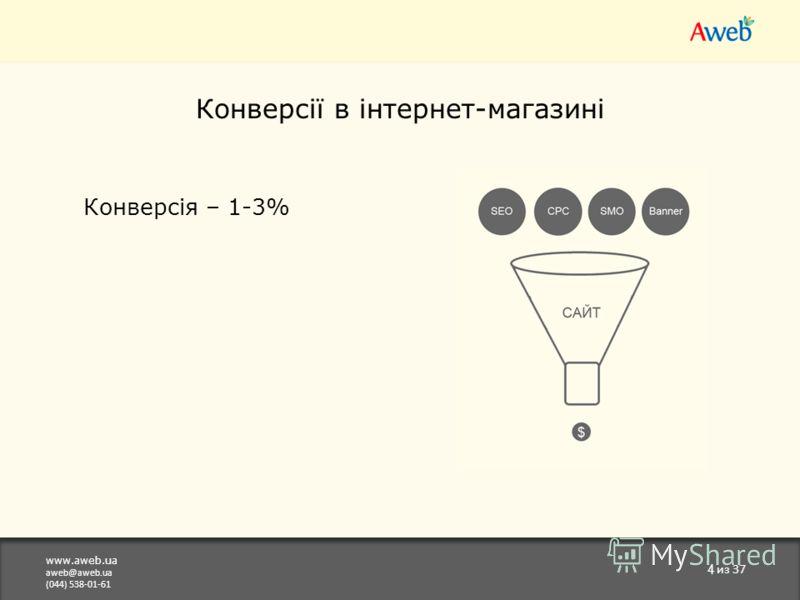 www.aweb.ua aweb@aweb.ua (044) 538-01-61 4 из 37 Конверсії в інтернет-магазині Конверсія – 1-3%