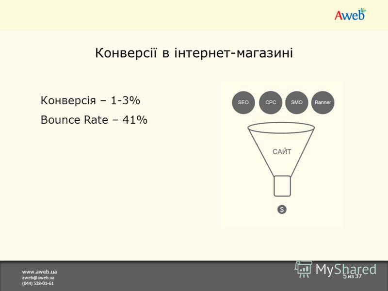 www.aweb.ua aweb@aweb.ua (044) 538-01-61 5 из 37 Конверсії в інтернет-магазині Конверсія – 1-3% Bounce Rate – 41%