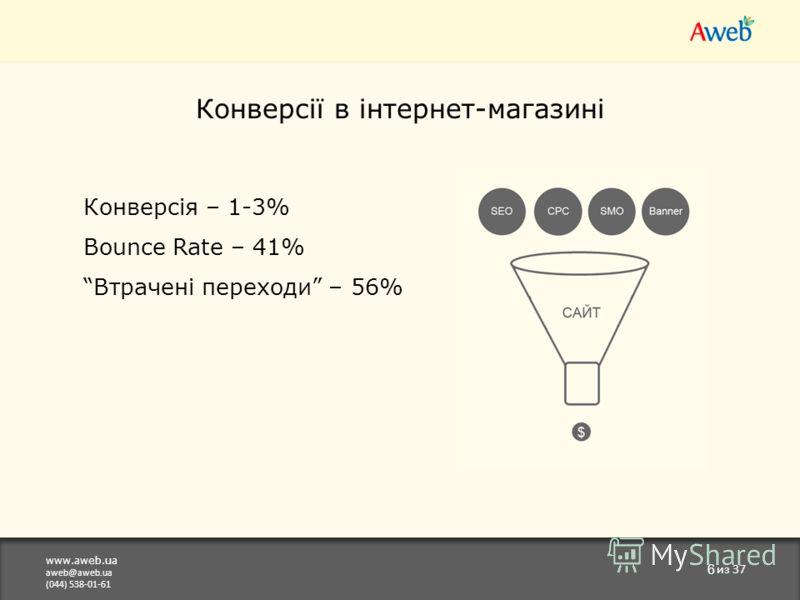www.aweb.ua aweb@aweb.ua (044) 538-01-61 6 из 37 Конверсії в інтернет-магазині Конверсія – 1-3% Bounce Rate – 41% Втрачені переходи – 56%