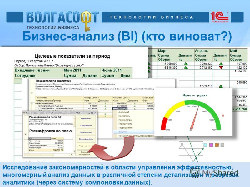 Бизнес-анализ (BI) (кто виноват?) Исследование закономерностей в области управления эффективностью, многомерный анализ данных в различной степени детализации и разрезах аналитики (через систему компоновки данных).