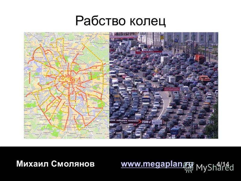 Михаил Смолянов www.megaplan.ruwww.megaplan.ru 4/14 Рабство колец