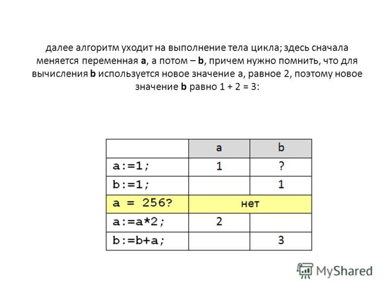 далее алгоритм уходит на выполнение тела цикла; здесь сначала меняется переменная a, а потом – b, причем нужно помнить, что для вычисления b используется новое значение a, равное 2, поэтому новое значение b равно 1 + 2 = 3: