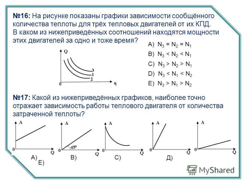 16: На рисунке показаны графики зависимости сообщённого количества теплоты для трёх тепловых двигателей от их КПД. В каком из нижеприведённых соотношений находятся мощности этих двигателей за одно и тоже время? А) N 3 = N 2 = N 1 B) N 3 < N 2 < N 1 C