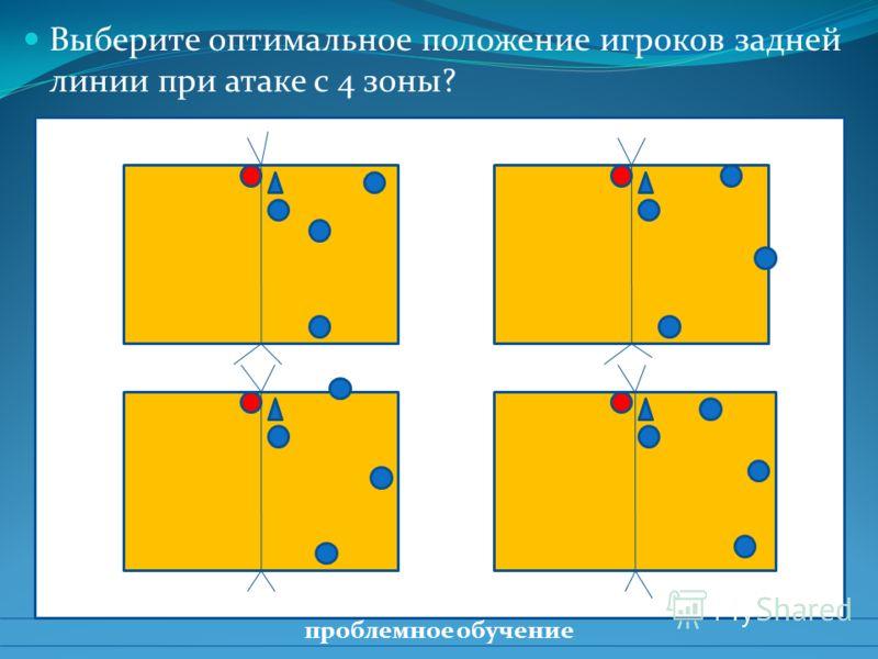 Выберите оптимальное положение игроков задней линии при атаке с 4 зоны? проблемное обучение