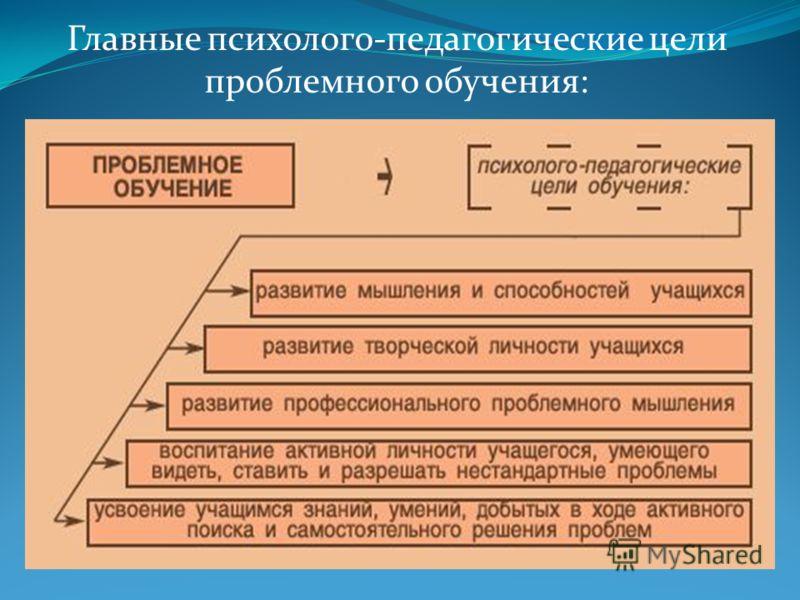 Главные психолого-педагогические цели проблемного обучения:
