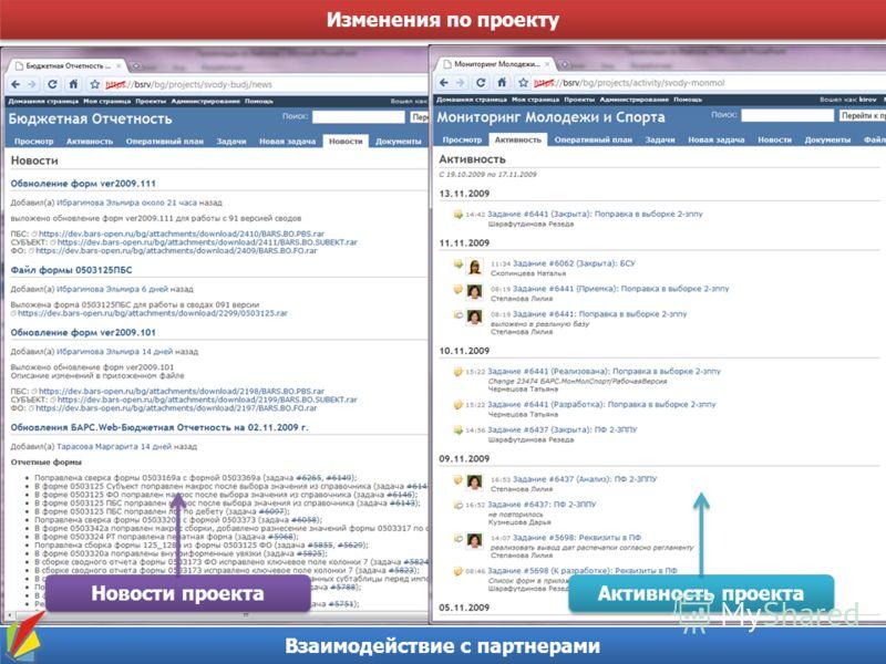 Изменения по проекту Взаимодействие с партнерами Новости проекта Активность проекта
