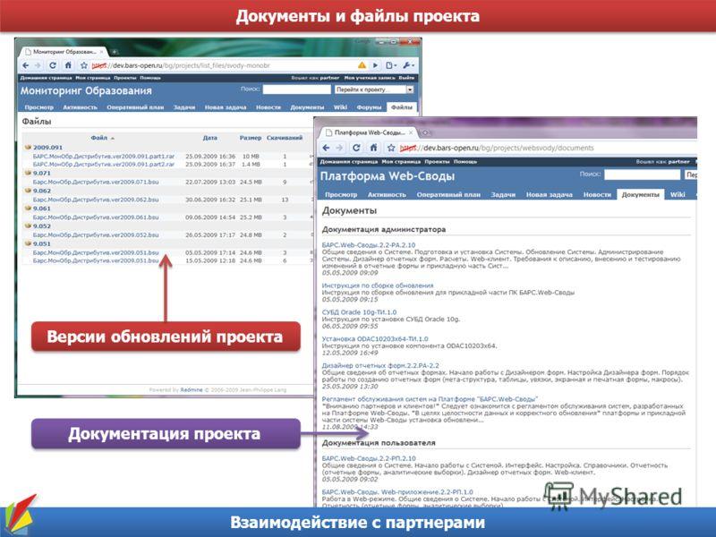 Документы и файлы проекта Взаимодействие с партнерами Версии обновлений проекта Документация проекта