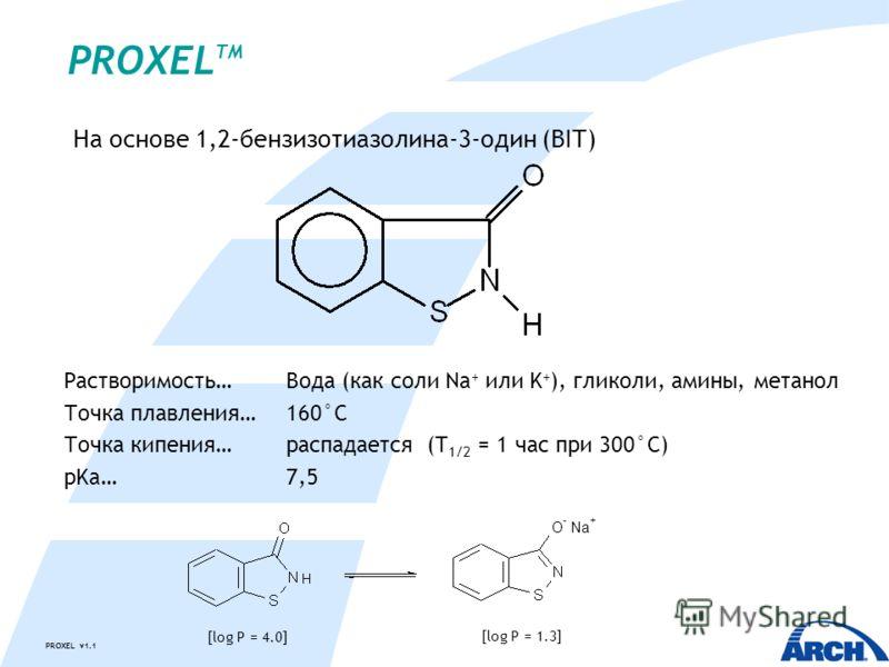 PROXEL v1.1 PROXEL TM На основе 1,2-бензизотиазолина-3-один (BIT) Растворимость…Вода (как соли Na + или K + ), гликоли, амины, метанол Точка плавления…160°C Точка кипения…распадается (T 1/2 = 1 час при 300°C) pKa… 7,5 O - Na + [log P = 4.0] [log P =
