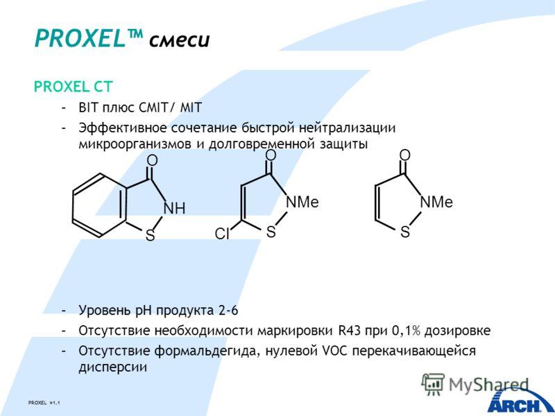 PROXEL v1.1 PROXEL CT –BIT плюс CMIT/ MIT –Эффективное сочетание быстрой нейтрализации микроорганизмов и долговременной защиты –Уровень pH продукта 2-6 –Отсутствие необходимости маркировки R43 при 0,1% дозировке –Отсутствие формальдегида, нулевой VOC
