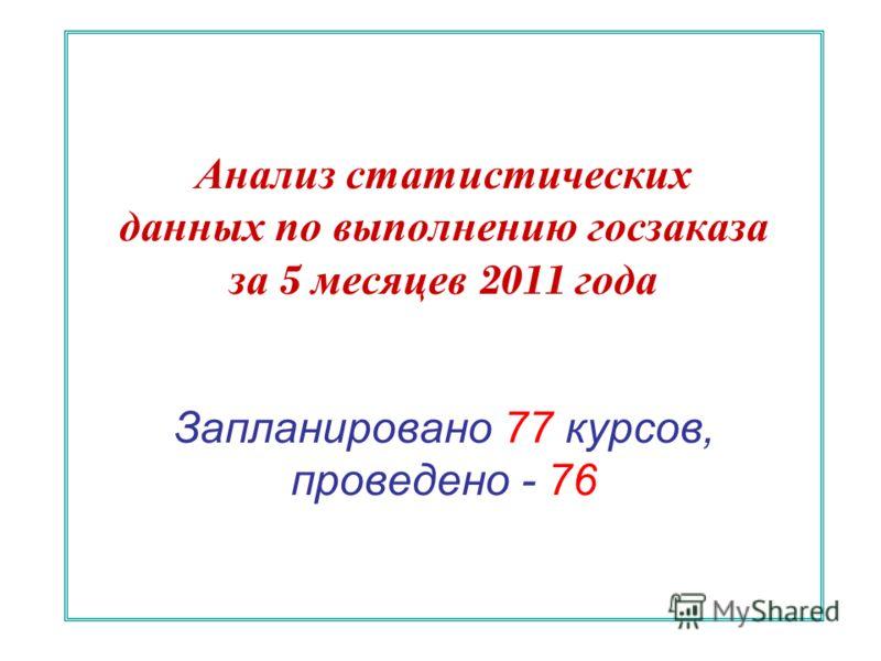 Анализ статистических данных по выполнению госзаказа за 5 месяцев 2011 года Запланировано 77 курсов, проведено - 76