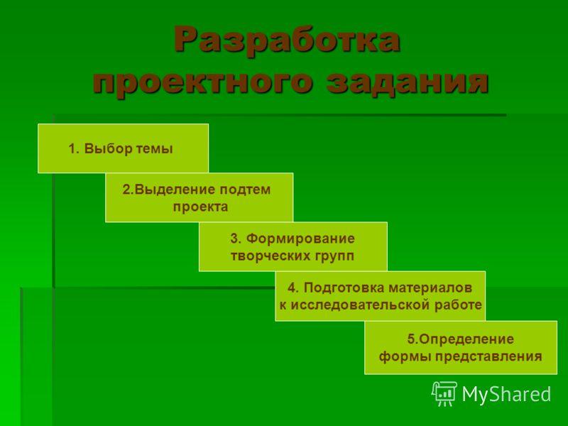 Разработка проектного задания Разработка проектного задания 1. Выбор темы 2.Выделение подтем проекта 3. Формирование творческих групп 4. Подготовка материалов к исследовательской работе 5.Определение формы представления