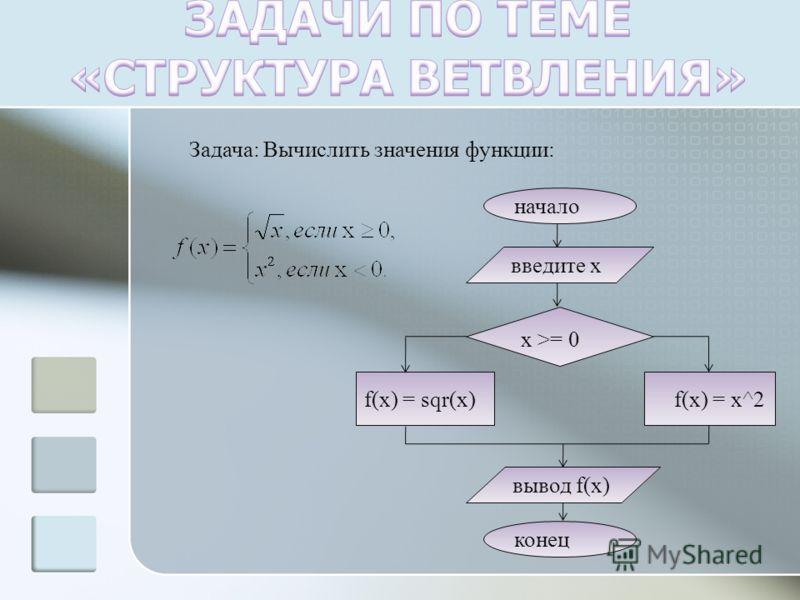 Задача: Вычислить значения функции: начало введите x x >= 0 f(x) = sqr(x) f(x) = x^2 вывод f(x) конец