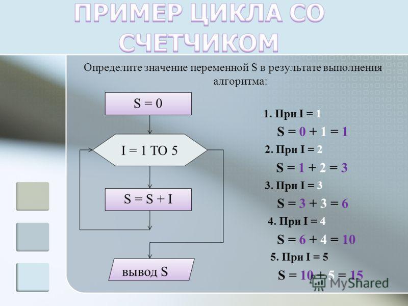 Определите значение переменной S в результате выполнения алгоритма: 1. При I = 1 S = 0 + 1 = 1 2. При I = 2 S = 1 + 2 = 3 3. При I = 3 S = 3 + 3 = 6 4. При I = 4 S = 6 + 4 = 10 5. При I = 5 S = 10 + 5 = 15 S = 0S = 0 I = 1 TO 5 S = S + IS = S + I выв