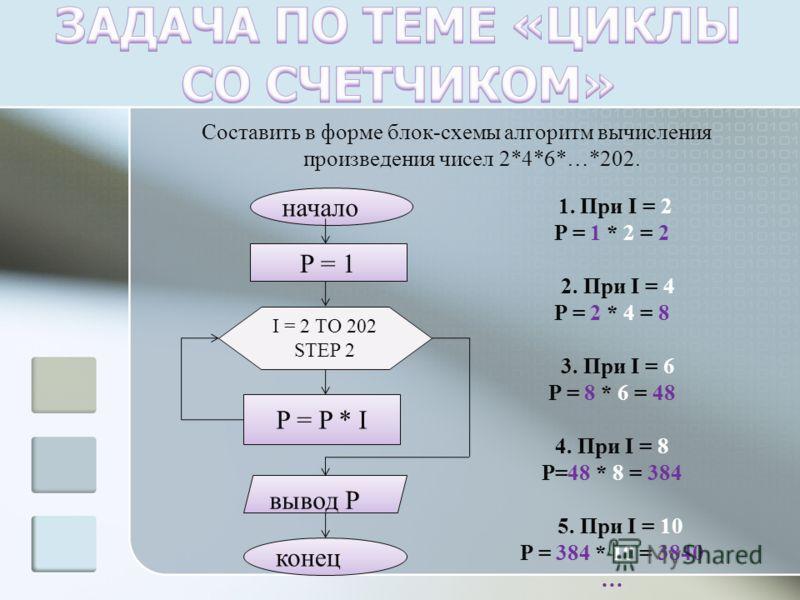 Составить в форме блок-схемы алгоритм вычисления произведения чисел 2*4*6*…*202. начало P = 1P = 1 I = 2 TO 202 STEP 2 P = P * IP = P * I вывод P конец 1. При I = 2 P = 1 * 2 = 2 2. При I = 4 P = 2 * 4 = 8 3. При I = 6 P = 8 * 6 = 48 4. При I = 8 P=4