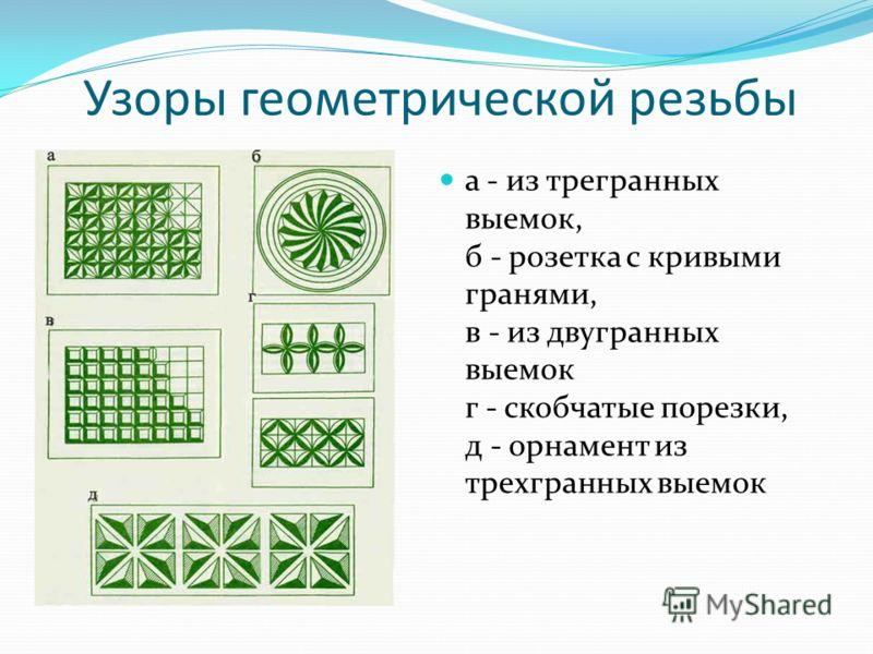Узоры геометрической резьбы а - из трегранных выемок, б - розетка с кривыми гранями, в - из двугранных выемок г - скобчатые порезки, д - орнамент из трехгранных выемок
