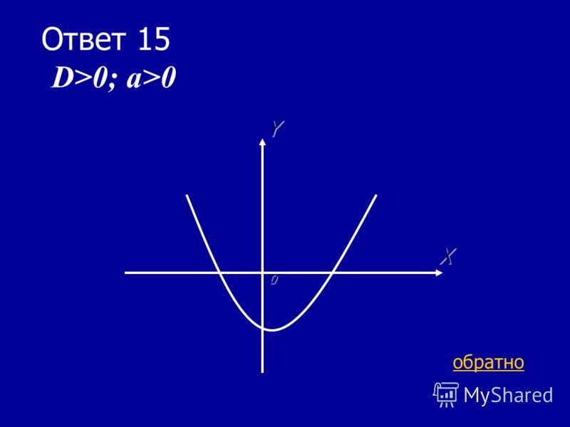 В-3 15 очков Как будет проходить парабола, если в квадратном трехчлене D>0; a>0? ответ