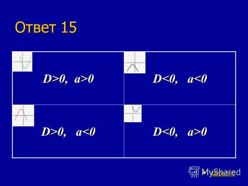 А-7 Вопрос 15 Назовите знаки D и a ответ ответ ответ