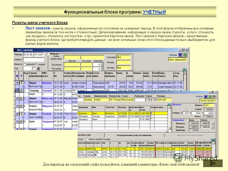 Функциональные блоки программ: УЧЕТНЫЙ Пункты меню учетного блока Лист заказов – реестр заказов, оформленных по состоянию на указанный период. В этой форме отображены все основные параметры заказов (в том числе и стоимостные). Детализированная информ