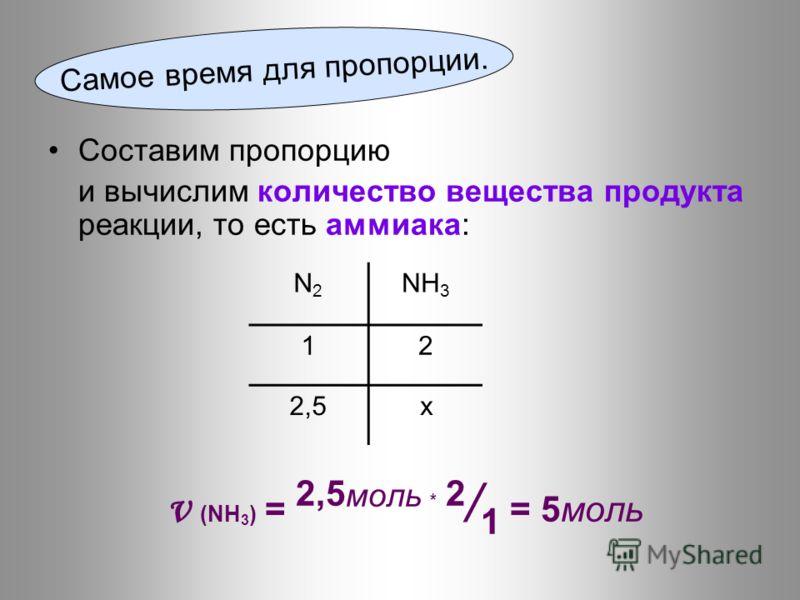 Составим пропорцию и вычислим количество вещества продукта реакции, то есть аммиака: ν (NH 3 ) = 2,5 моль * 2 / 1 = 5моль N2N2 NH 3 12 2,52,5х Самое время для пропорции.