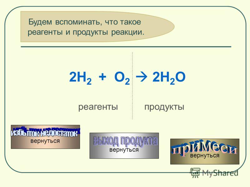 Будем вспоминать, что такое реагенты и продукты реакции. 2Н 2 + О 2 2Н 2 О реагентыпродукты вернуться