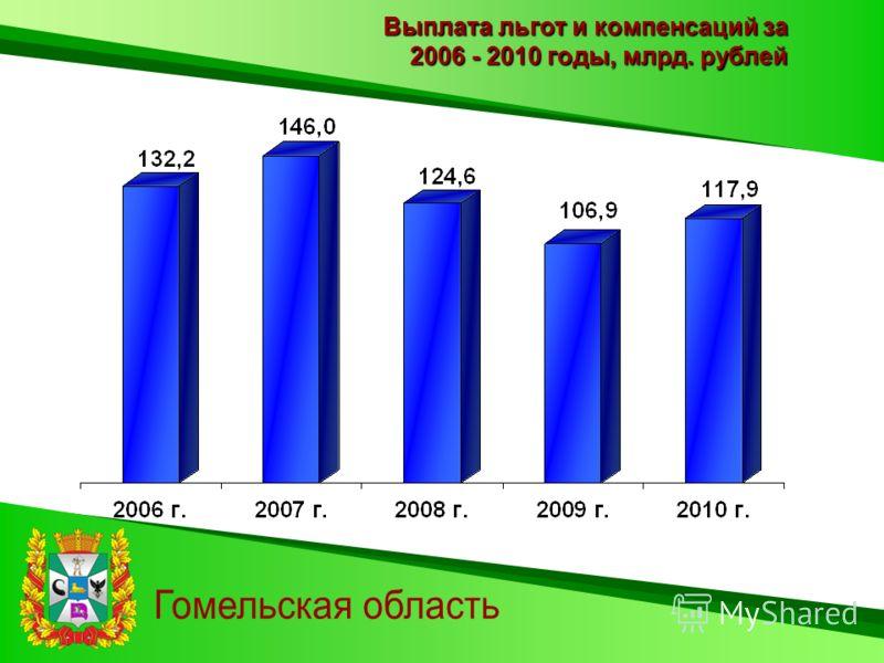 Выплата льгот и компенсаций за 2006 - 2010 годы, млрд. рублей