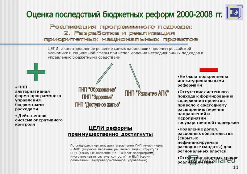 11 ЦЕЛИ: акцентированное решение самых наболевших проблем российской экономики и социальной сферы при использовании нетрадиционных подходов к управлению бюджетными средствами ПНП - альтернативная форма программного управления бюджетными расходами Дей