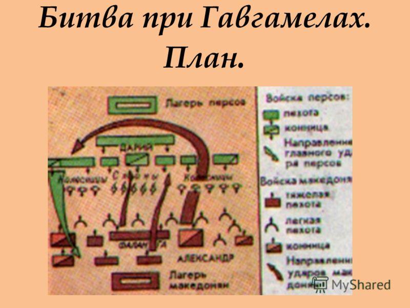 Битва при Гавгамелах. План.