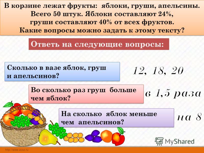 В корзине лежат фрукты: яблоки, груши, апельсины. Всего 50 штук. Яблоки составляют 24%, груши составляют 40% от всех фруктов. Какие вопросы можно задать к этому тексту? В корзине лежат фрукты: яблоки, груши, апельсины. Всего 50 штук. Яблоки составляю
