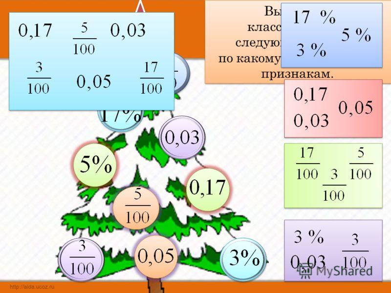 Выполните классификацию следующих записей по какому (каким) – либо признакам. Выполните классификацию следующих записей по какому (каким) – либо признакам.