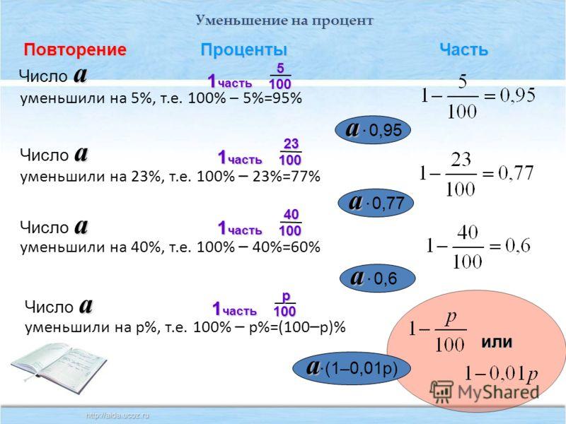 Уменьшение на процент уменьшили на 5%, т.е. 100% – 5%=95% ПроцентыЧасть уменьшили на 23%, т.е. 100% – 23%=77% уменьшили на 40%, т.е. 100% – 40%=60% уменьшили на p%, т.е. 100% – p%=(100 – p)%или a a 0,95 a Число a a a 0,77 a Число a a a 0,6 a a (1–0,0