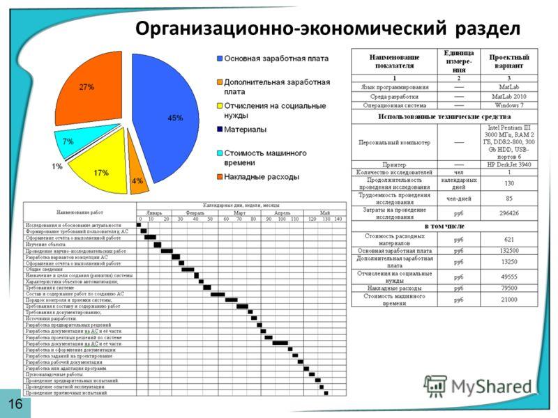 Организационно-экономический раздел 16