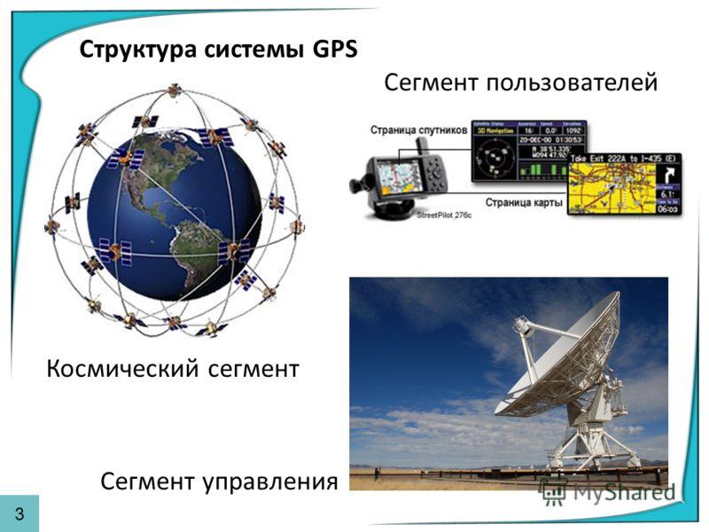 Структура системы GPS Сегмент пользователей Космический сегмент Сегмент управления 33