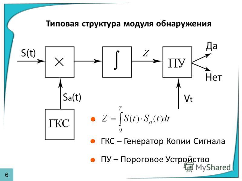 Типовая структура модуля обнаружения 6 ГКС – Генератор Копии Сигнала ПУ – Пороговое Устройство