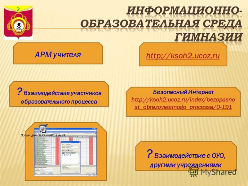 АРМ учителя http://ksoh2.ucoz.ru ? Взаимодействие участников образовательного процесса ? Взаимодействие с ОУО, другими учреждениями Безопасный Интернет http://ksoh2.ucoz.ru/index/bezopasno st_obrazovatelnogo_processa/0-191