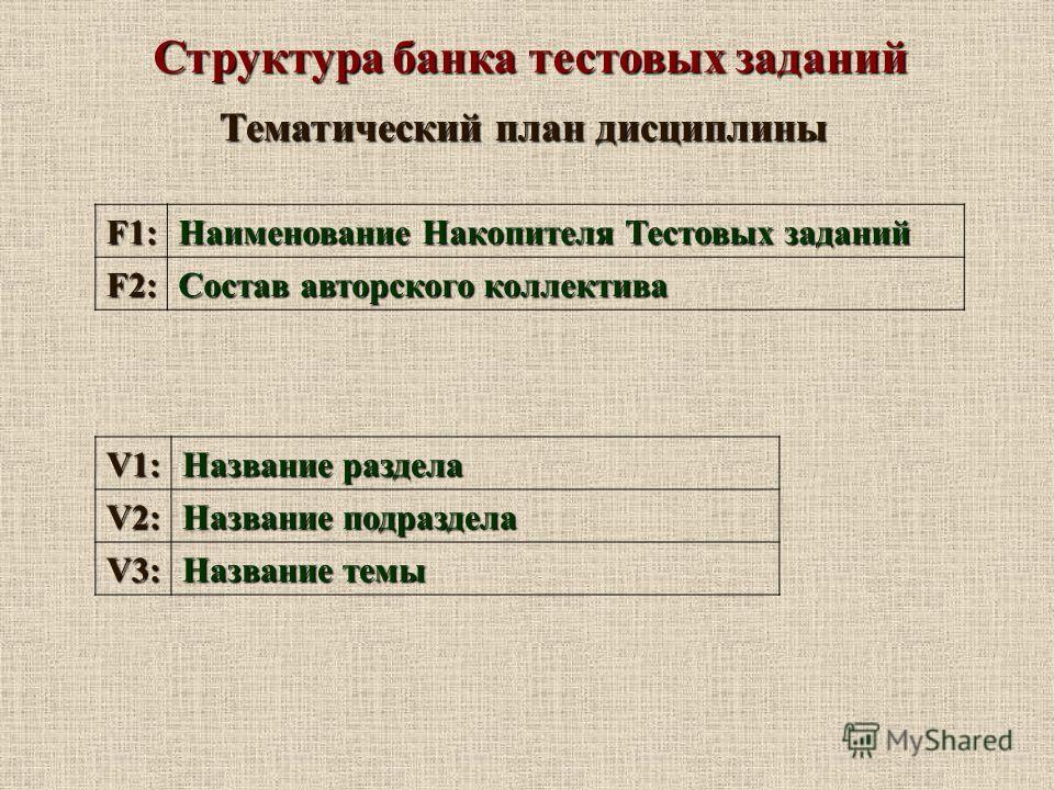 Структура банка тестовых заданий Тематический план дисциплины F1: Наименование Накопителя Тестовых заданий F2: Состав авторского коллектива V1: Название раздела V2: Название подраздела V3: Название темы