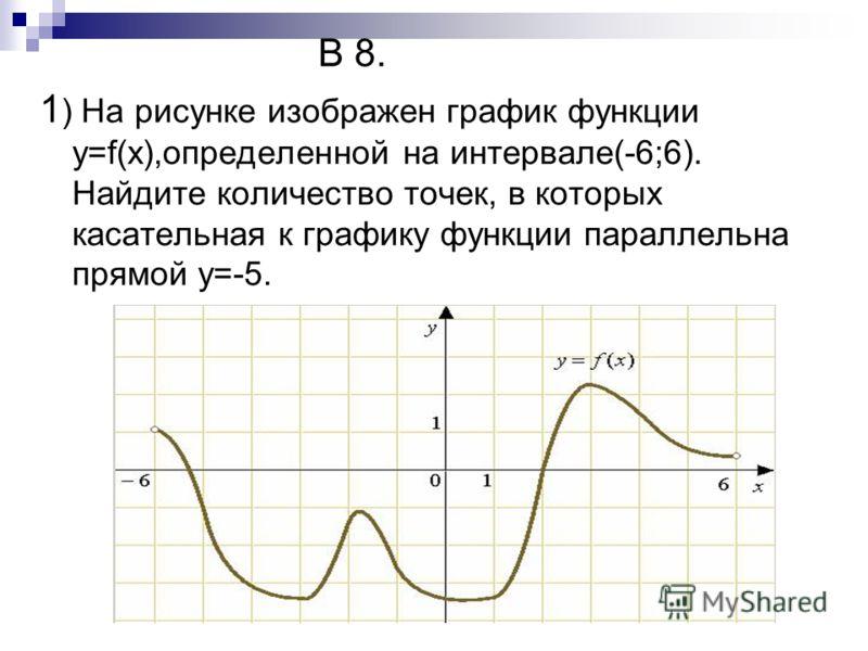 В 8. 1 ) На рисунке изображен график функции y=f(x),определенной на интервале(-6;6). Найдите количество точек, в которых касательная к графику функции параллельна прямой y=-5.