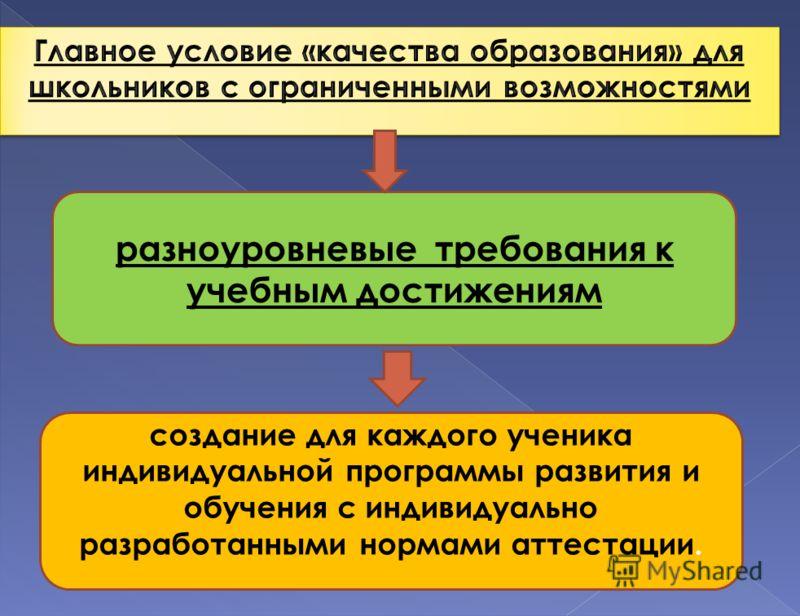 разноуровневые требования к учебным достижениям создание для каждого ученика индивидуальной программы развития и обучения с индивидуально разработанными нормами аттестации.